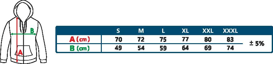 Tabel mărimi